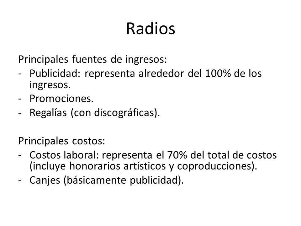 Radios Principales fuentes de ingresos: -Publicidad: representa alrededor del 100% de los ingresos.