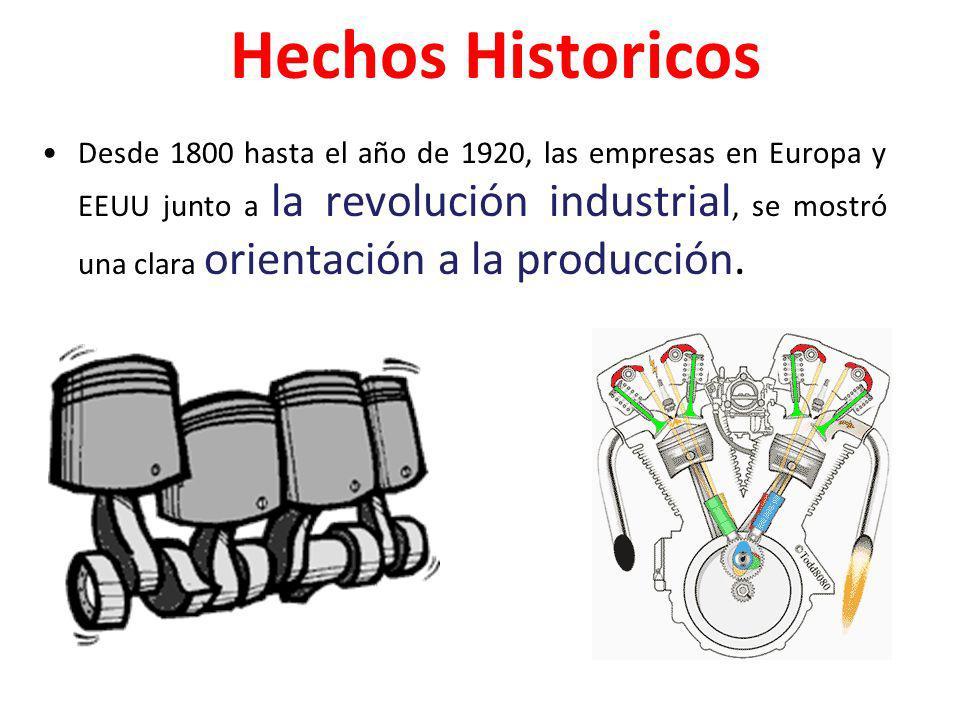 Desde 1800 hasta el año de 1920, las empresas en Europa y EEUU junto a la revolución industrial, se mostró una clara orientación a la producción. Hech