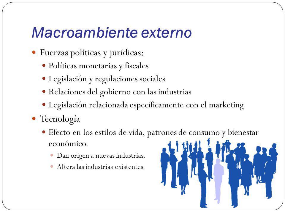 Macroambiente externo Fuerzas políticas y jurídicas: Políticas monetarias y fiscales Legislación y regulaciones sociales Relaciones del gobierno con l