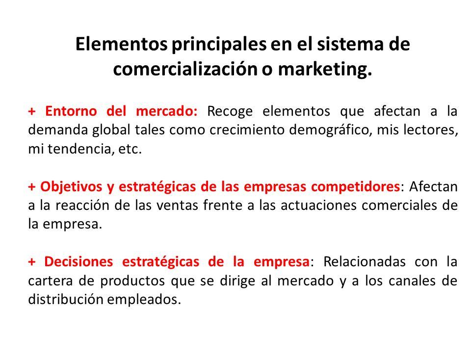 Elementos principales en el sistema de comercialización o marketing. + Entorno del mercado: Recoge elementos que afectan a la demanda global tales com