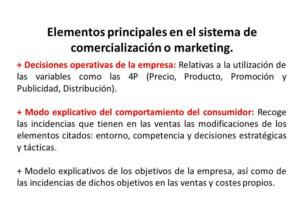 Elementos principales en el sistema de comercialización o marketing. + Decisiones operativas de la empresa: Relativas a la utilización de las variable