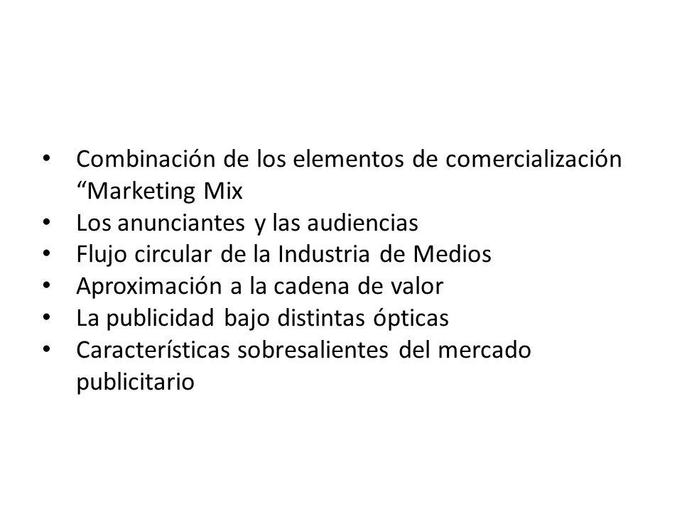 Combinación de los elementos de comercialización Marketing Mix Los anunciantes y las audiencias Flujo circular de la Industria de Medios Aproximación