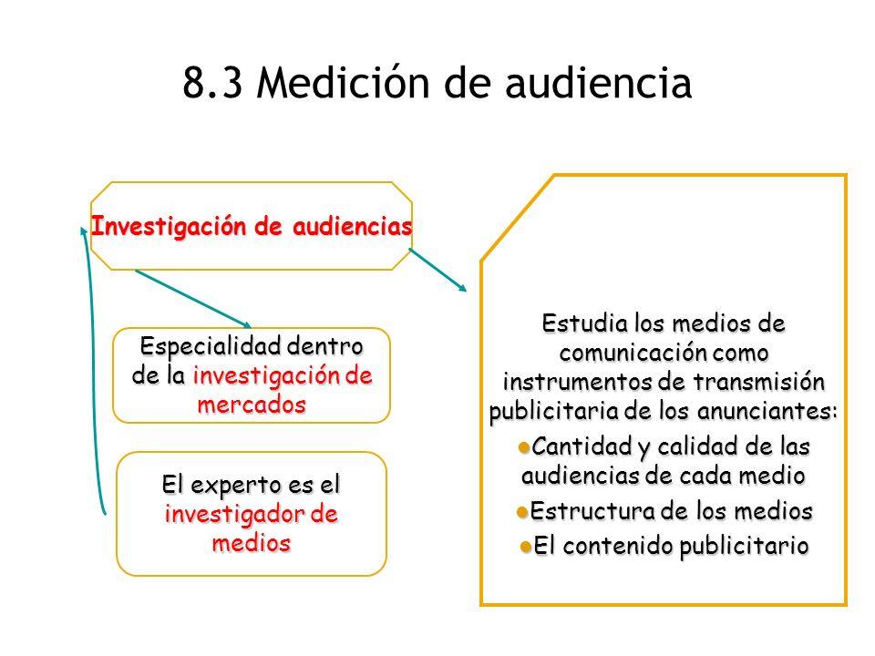 8.3 Medición de audiencia Investigación de audiencias Especialidad dentro de la investigación de mercados El experto es el investigador de medios Estu