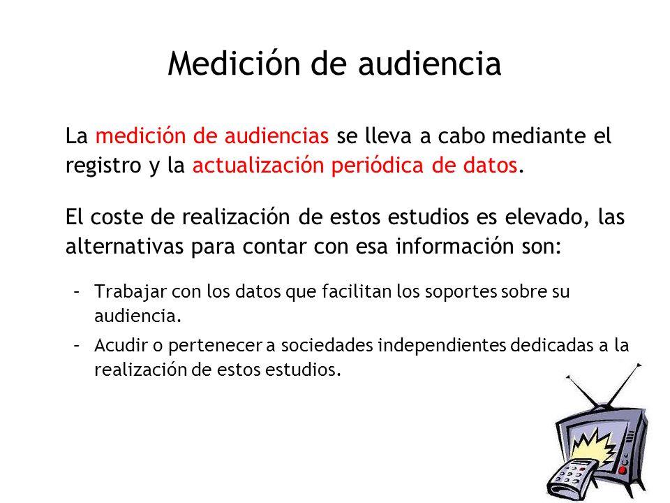 Medición de audiencia La medición de audiencias se lleva a cabo mediante el registro y la actualización periódica de datos. El coste de realización de