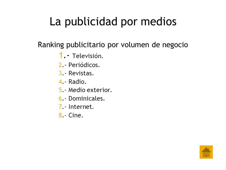 La publicidad por medios Ranking publicitario por volumen de negocio 1.- Televisión. 2.- Periódicos. 3.- Revistas. 4.- Radio. 5.- Medio exterior. 6.-