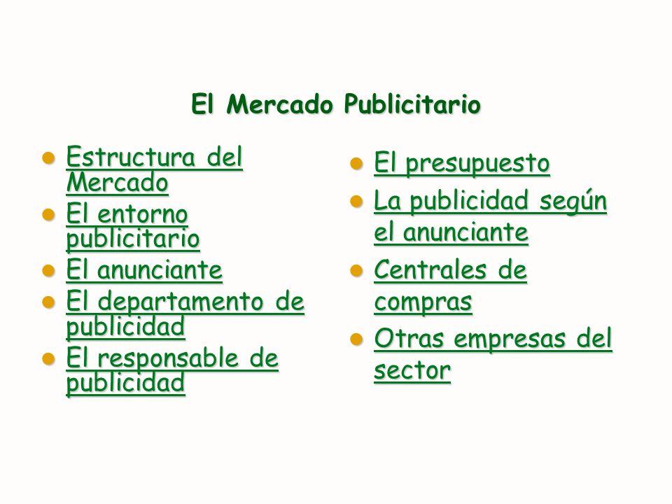 Estructura del Mercado Estructura del Mercado Estructura del Mercado Estructura del Mercado El entorno publicitario El entorno publicitario El entorno