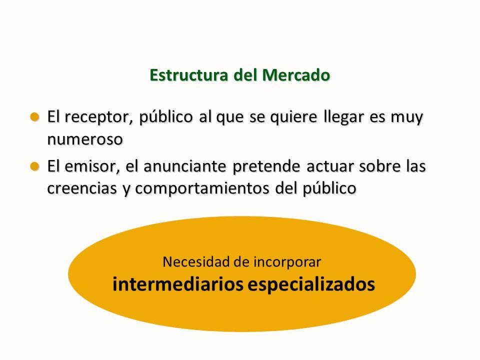 Estructura del Mercado El receptor, público al que se quiere llegar es muy numeroso El receptor, público al que se quiere llegar es muy numeroso El em