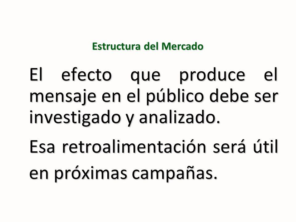 Estructura del Mercado El efecto que produce el mensaje en el público debe ser investigado y analizado. Esa retroalimentación será útil en próximas ca