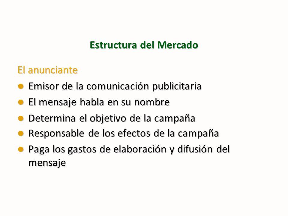 Estructura del Mercado El anunciante Emisor de la comunicación publicitaria Emisor de la comunicación publicitaria El mensaje habla en su nombre El me