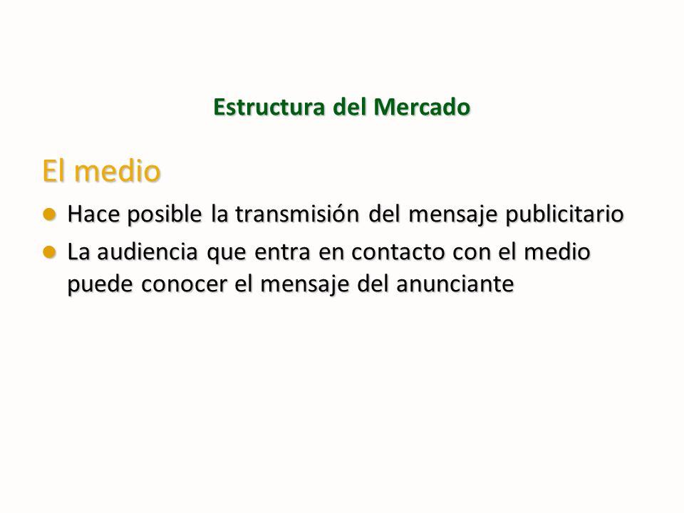 Estructura del Mercado El medio Hace posible la transmisión del mensaje publicitario Hace posible la transmisión del mensaje publicitario La audiencia