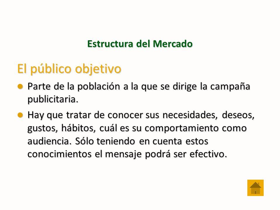 Estructura del Mercado El público objetivo Parte de la población a la que se dirige la campaña publicitaria. Parte de la población a la que se dirige