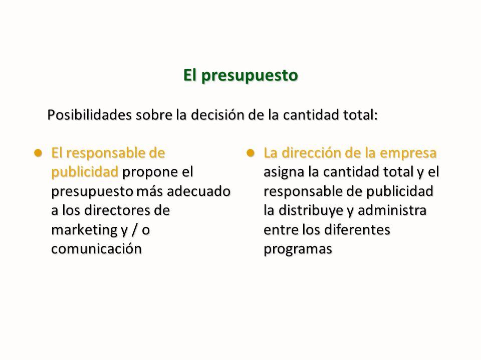 El presupuesto Posibilidades sobre la decisión de la cantidad total: El responsable de publicidad propone el presupuesto más adecuado a los directores