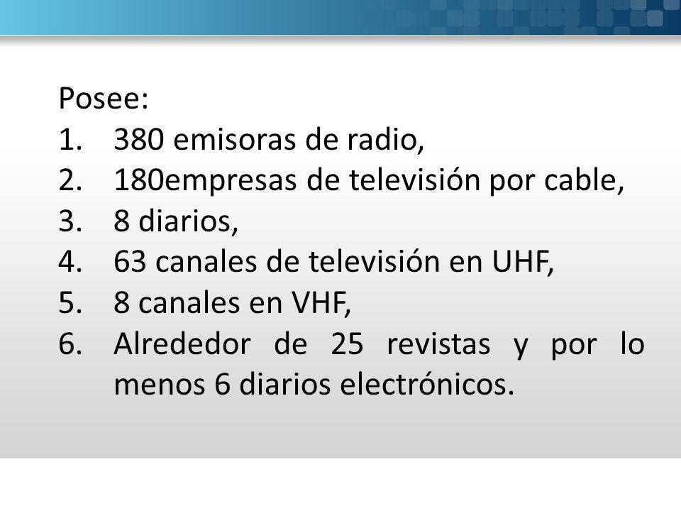 Posee: 1.380 emisoras de radio, 2.180empresas de televisión por cable, 3.8 diarios, 4.63 canales de televisión en UHF, 5.8 canales en VHF, 6.Alrededor de 25 revistas y por lo menos 6 diarios electrónicos.