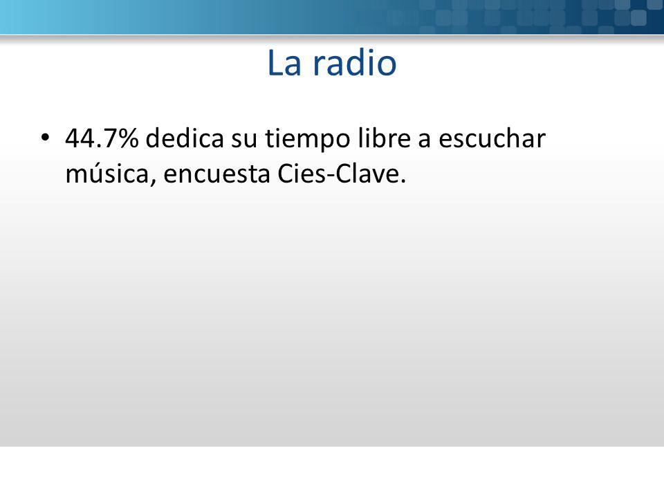 La radio 44.7% dedica su tiempo libre a escuchar música, encuesta Cies-Clave.
