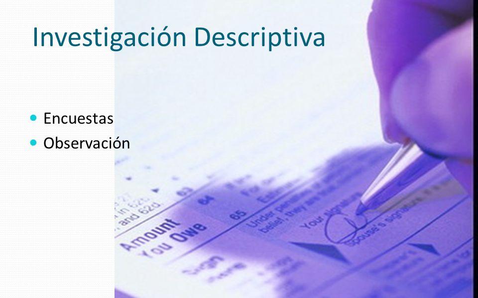 Investigación Descriptiva Encuestas Observación