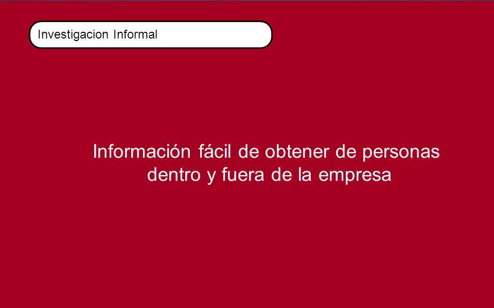 Investigacion Informal Información fácil de obtener de personas dentro y fuera de la empresa