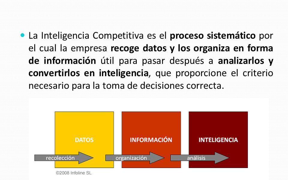 La Inteligencia Competitiva es el proceso sistemático por el cual la empresa recoge datos y los organiza en forma de información útil para pasar despu