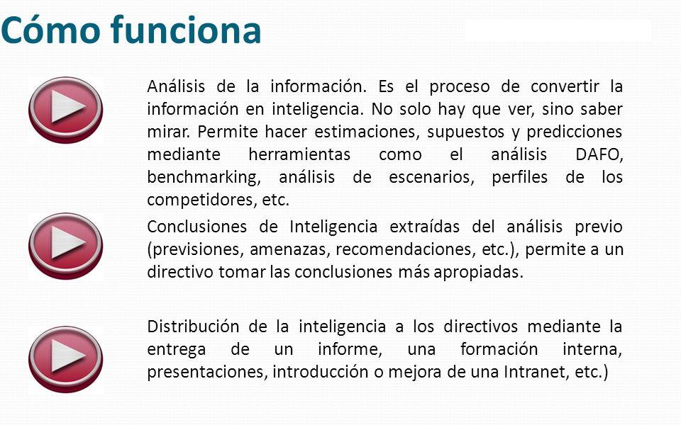 Análisis de la información. Es el proceso de convertir la información en inteligencia. No solo hay que ver, sino saber mirar. Permite hacer estimacion