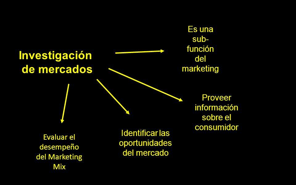 Investigación de mercados Es una sub- función del marketing Proveer información sobre el consumidor Identificar las oportunidades del mercado Evaluar