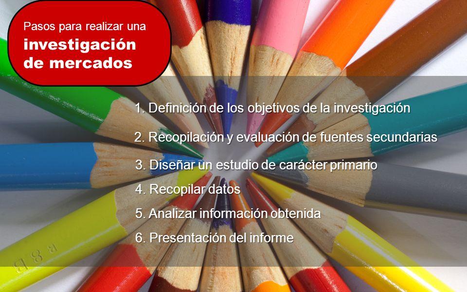 Pasos para realizar una investigación de mercados 1. Definición de los objetivos de la investigación 2. Recopilación y evaluación de fuentes secundari