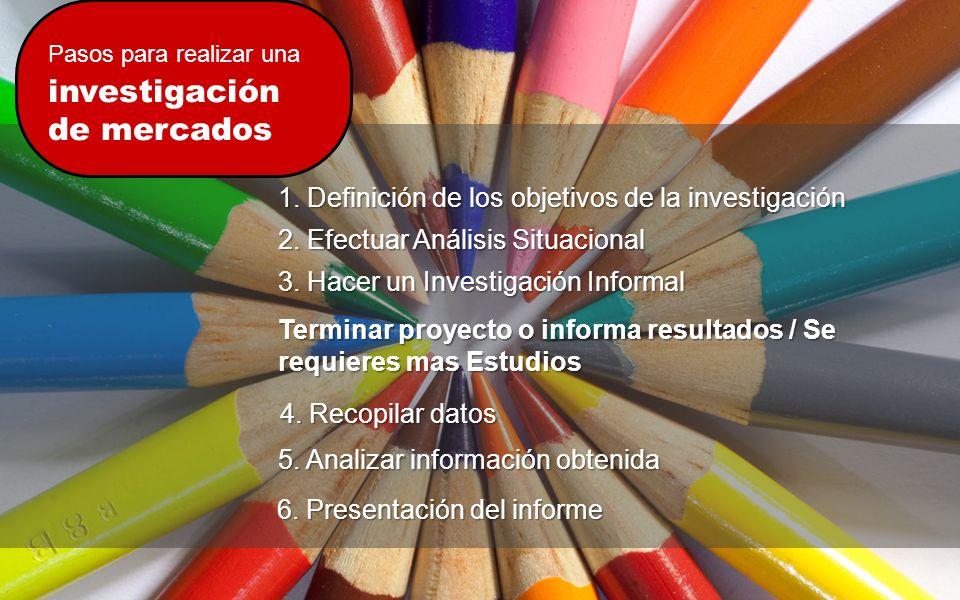 Pasos para realizar una investigación de mercados 1. Definición de los objetivos de la investigación 2. Efectuar Análisis Situacional 3. Hacer un Inve