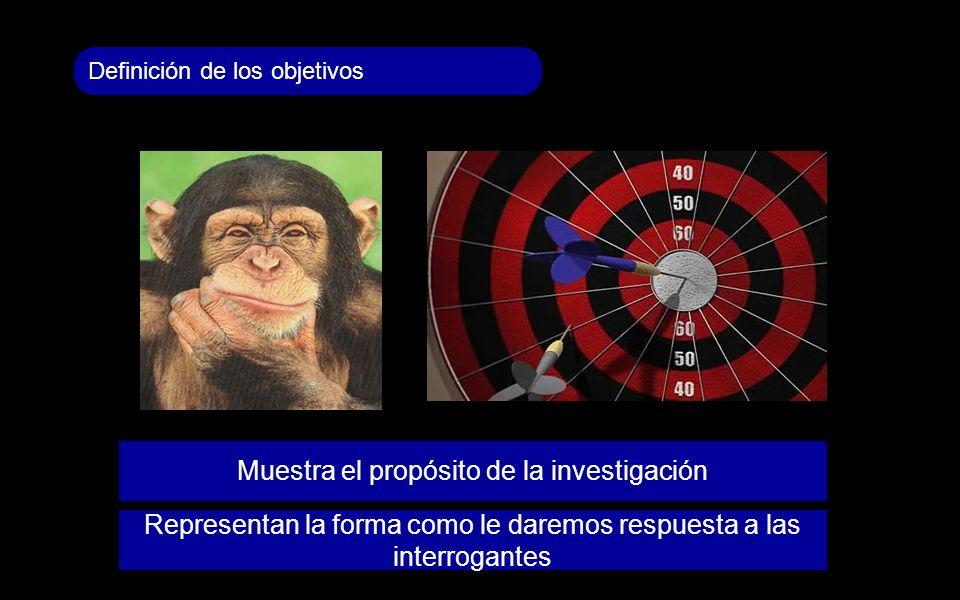 Definición de los objetivos Muestra el propósito de la investigación Representan la forma como le daremos respuesta a las interrogantes