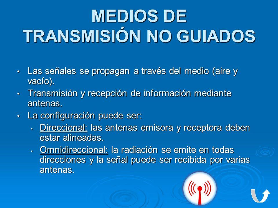 MEDIOS DE TRANSMISIÓN NO GUIADOS Las señales se propagan a través del medio (aire y vacío). Las señales se propagan a través del medio (aire y vacío).