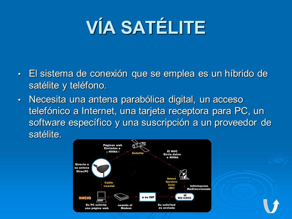 VÍA SATÉLITE El sistema de conexión que se emplea es un híbrido de satélite y teléfono. El sistema de conexión que se emplea es un híbrido de satélite