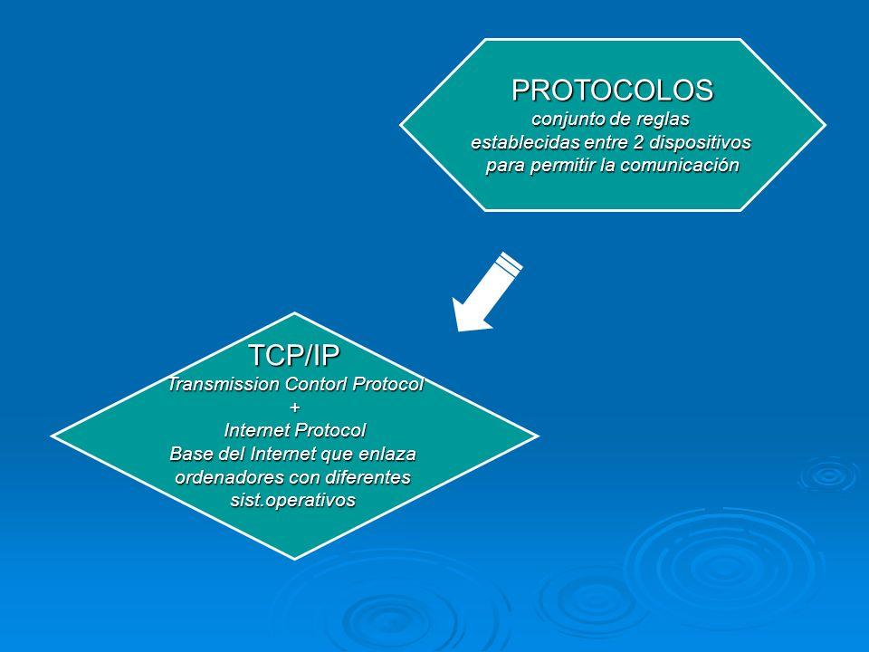 PROTOCOLOS conjunto de reglas establecidas entre 2 dispositivos para permitir la comunicación TCP/IP Transmission Contorl Protocol + Internet Protocol