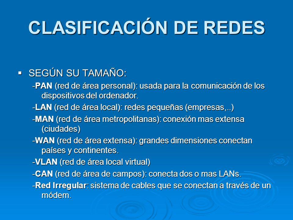 CLASIFICACIÓN DE REDES SEGÚN SU TAMAÑO: SEGÚN SU TAMAÑO: -PAN (red de área personal): usada para la comunicación de los dispositivos del ordenador. -L