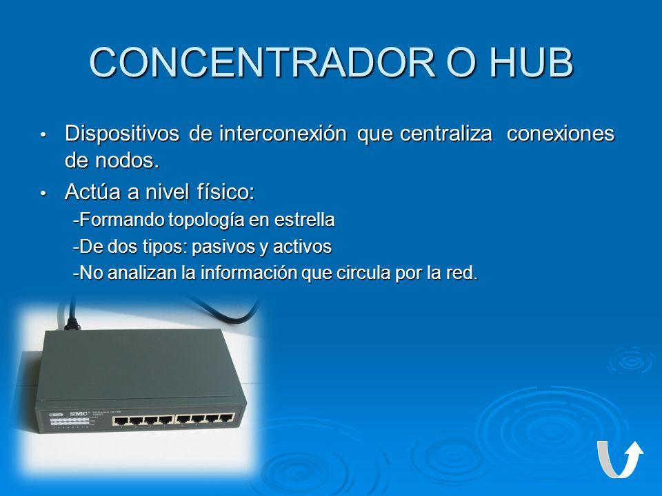 CONCENTRADOR O HUB Dispositivos de interconexión que centraliza conexiones de nodos. Dispositivos de interconexión que centraliza conexiones de nodos.