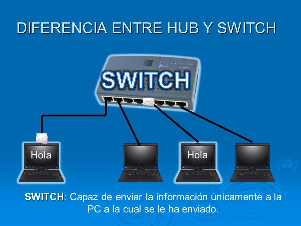 DIFERENCIA ENTRE HUB Y SWITCH SWITCH SWITCH: Capaz de enviar la información únicamente a la PC a la cual se le ha enviado.