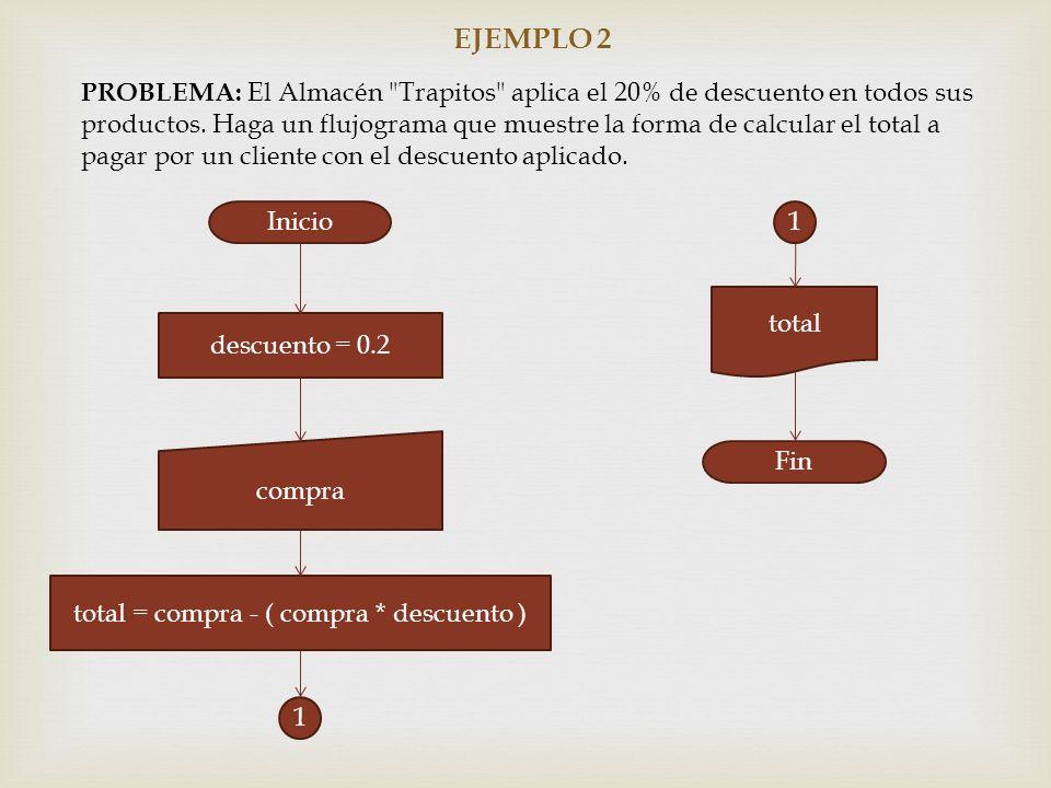 EJEMPLO 2 PROBLEMA: El Almacén