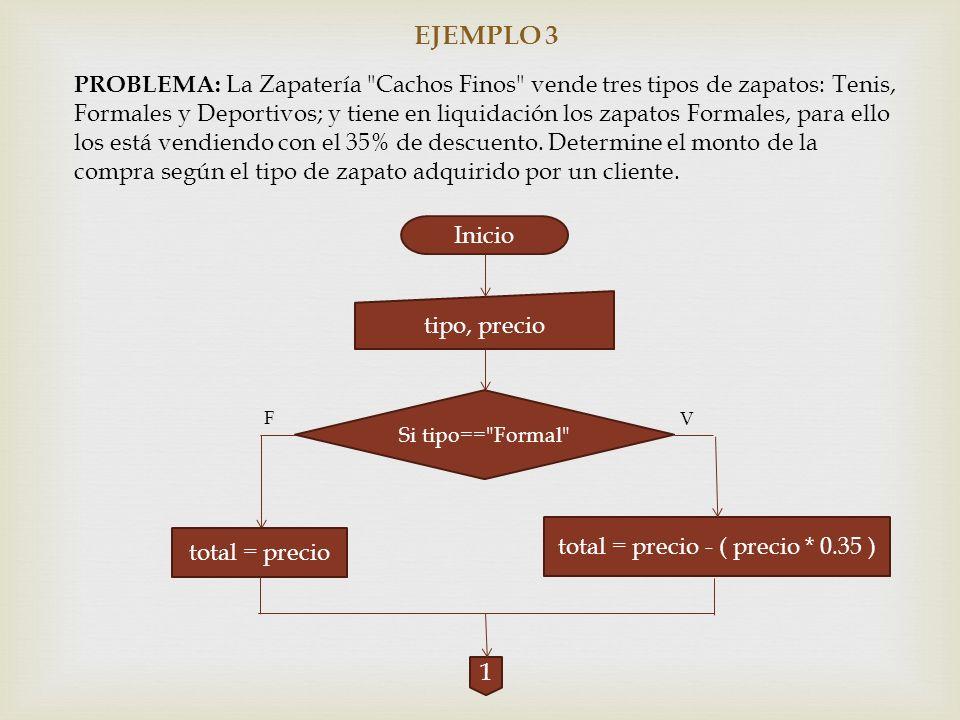 EJEMPLO 3 PROBLEMA: La Zapatería