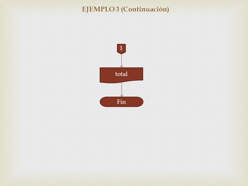 1 EJEMPLO 3 (Continuación) total Fin