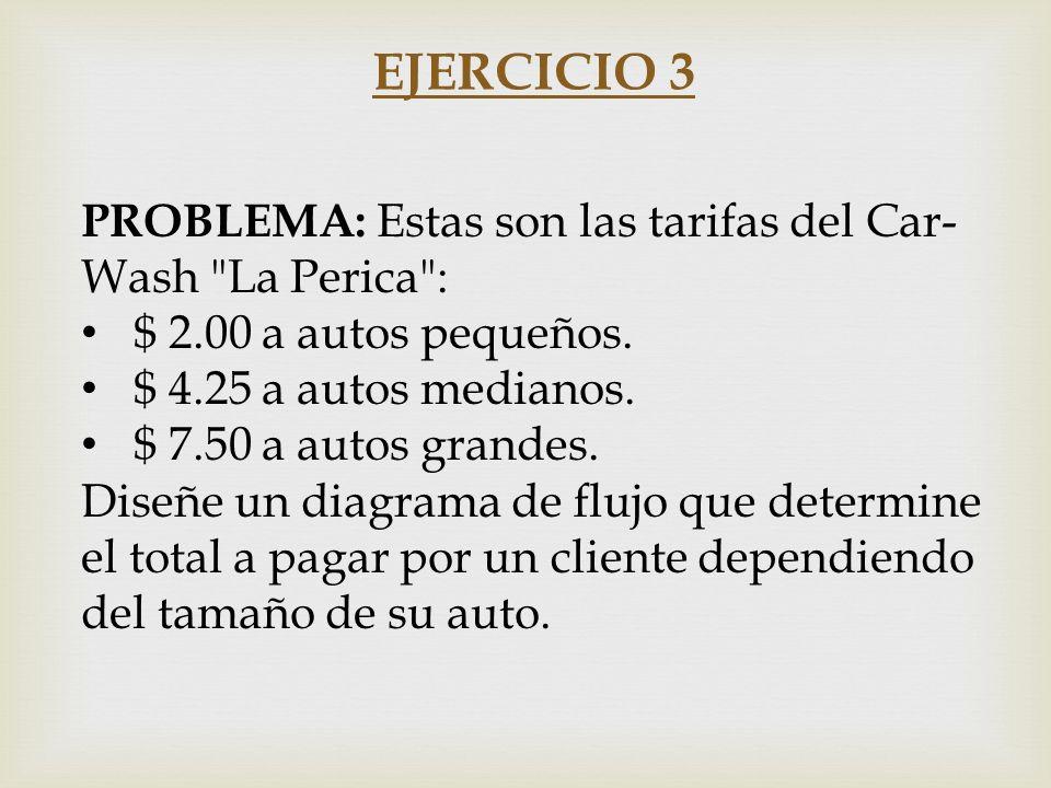 EJERCICIO 3 PROBLEMA: Estas son las tarifas del Car- Wash