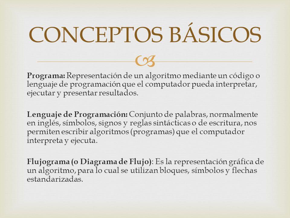 Programa: Representación de un algoritmo mediante un código o lenguaje de programación que el computador pueda interpretar, ejecutar y presentar resul