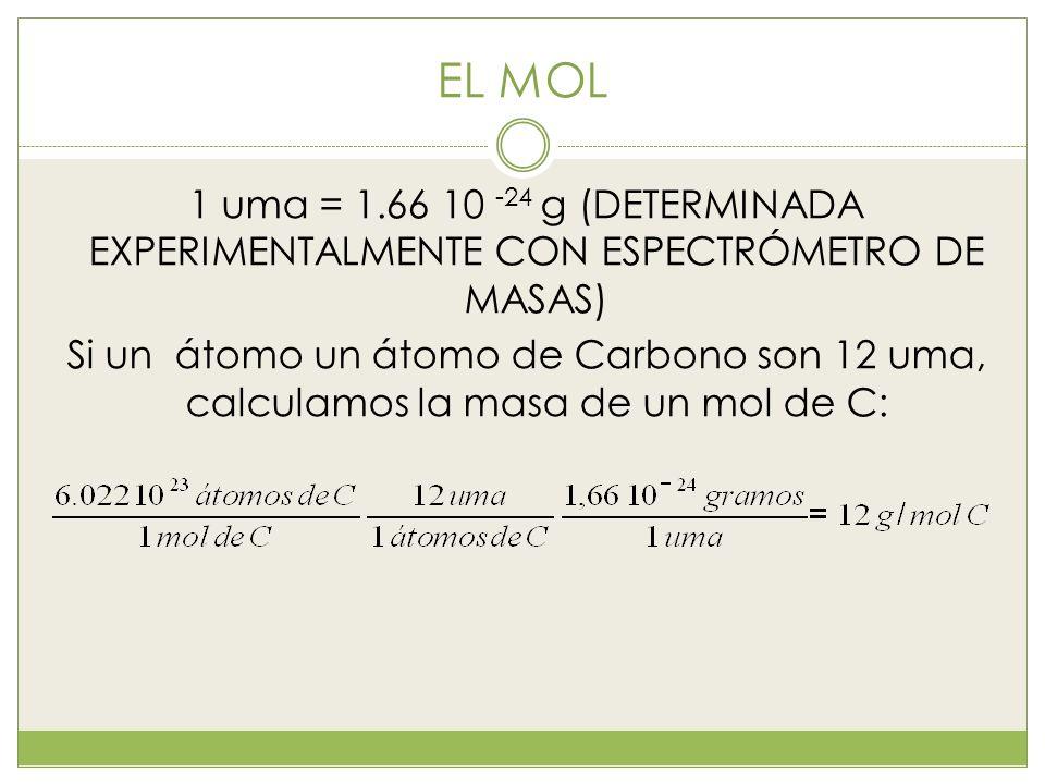 EL MOL 1 uma = 1.66 10 -24 g (DETERMINADA EXPERIMENTALMENTE CON ESPECTRÓMETRO DE MASAS) Si un átomo un átomo de Carbono son 12 uma, calculamos la masa