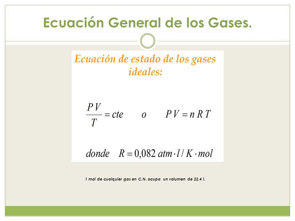Ecuación General de los Gases. 1 mol de cualquier gas en C.N. ocupa un volumen de 22,4 l.