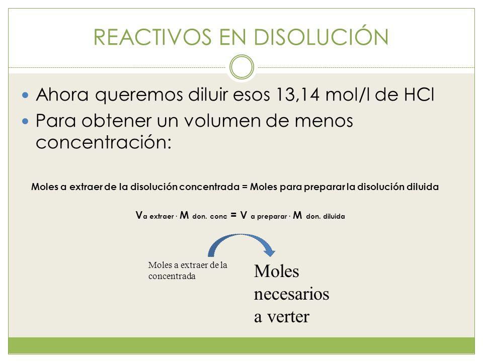 REACTIVOS EN DISOLUCIÓN Ahora queremos diluir esos 13,14 mol/l de HCl Para obtener un volumen de menos concentración: Moles a extraer de la disolución