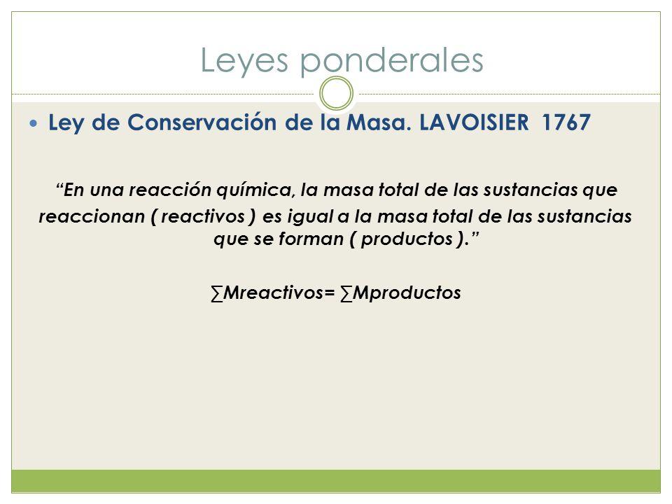 Leyes ponderales Ley de Conservación de la Masa. LAVOISIER 1767 En una reacción química, la masa total de las sustancias que reaccionan ( reactivos )