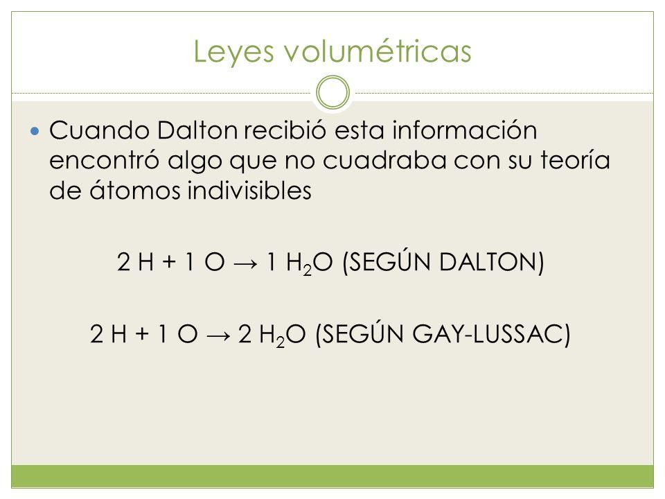 Leyes volumétricas Cuando Dalton recibió esta información encontró algo que no cuadraba con su teoría de átomos indivisibles 2 H + 1 O 1 Η 2 Ο (SEGÚN