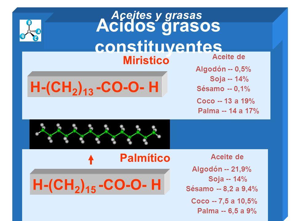 Miristico H-(CH 2 ) 13 -CO-O- H Algodón -- 0,5% Aceite de Palma -- 14 a 17% Soja -- 14% Coco -- 13 a 19% Sésamo -- 0,1% Palmítico H-(CH 2 ) 15 -CO-O-