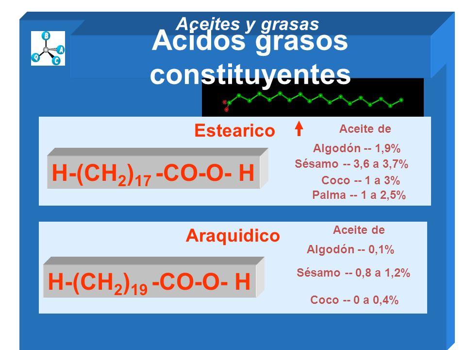 Araquidico Algodón -- 0,1% Aceite de Coco -- 0 a 0,4% Sésamo -- 0,8 a 1,2% H-(CH 2 ) 19 -CO-O- H Estearico Palma -- 1 a 2,5% Coco -- 1 a 3% H-(CH 2 )