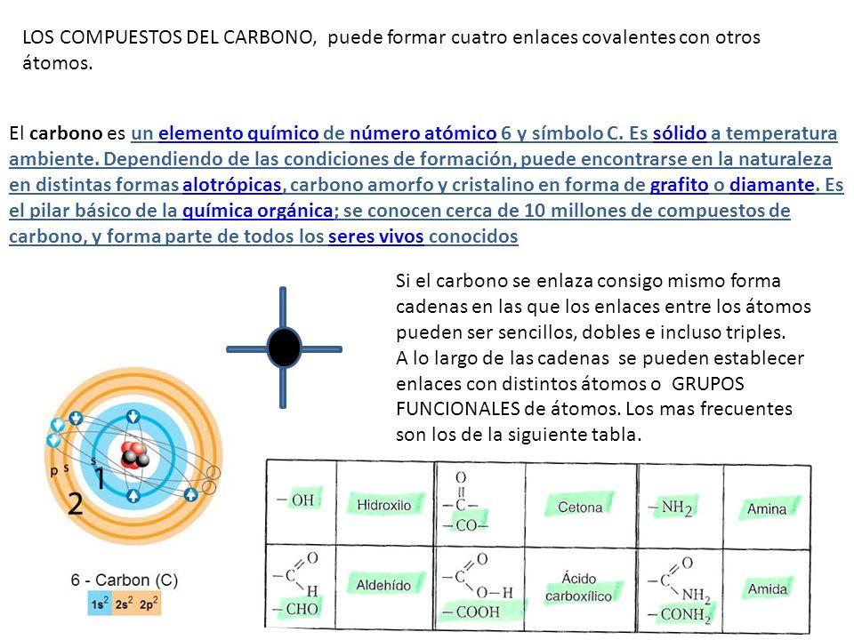 LOS COMPUESTOS DEL CARBONO, puede formar cuatro enlaces covalentes con otros átomos. Si el carbono se enlaza consigo mismo forma cadenas en las que lo
