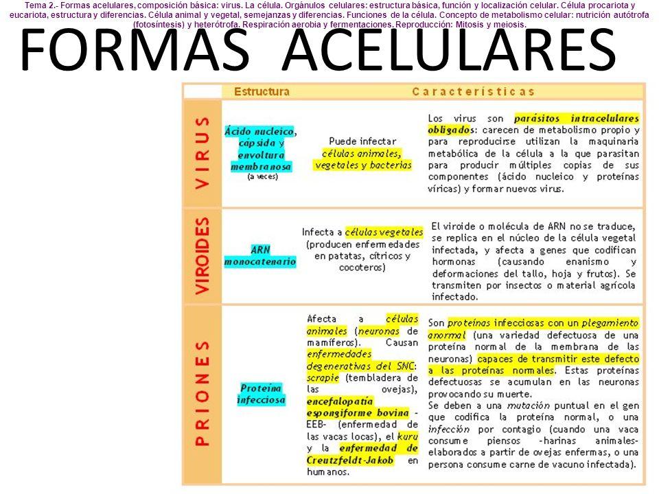 FORMAS ACELULARES Tema 2.- Formas acelulares, composición básica: virus. La célula. Orgánulos celulares: estructura básica, función y localización cel