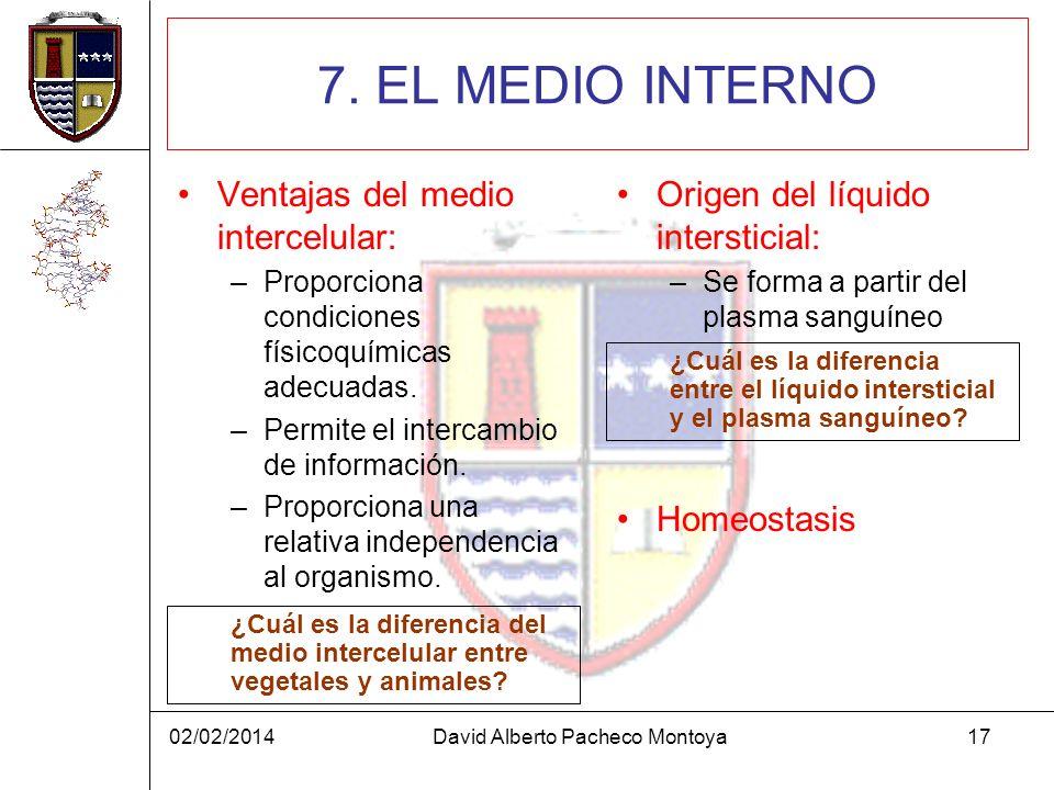 02/02/2014David Alberto Pacheco Montoya17 7. EL MEDIO INTERNO Ventajas del medio intercelular: –Proporciona condiciones físicoquímicas adecuadas. –Per