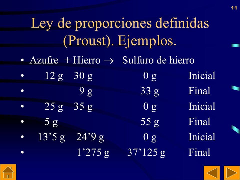10 Ley de proporciones definidas (Proust). Ejemplos. Azufre + Hierro Sulfuro de hierro 4 g 7 g 0 gInicial 11 gFinal 4 g 10 g 0 gInicial 3 g 11 g Final