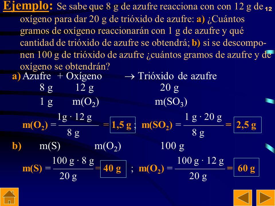 11 Ley de proporciones definidas (Proust). Ejemplos. Azufre + Hierro Sulfuro de hierro 12 g 30 g 0 gInicial 9 g33 gFinal 25 g 35 g 0 gInicial 5 g55 gF
