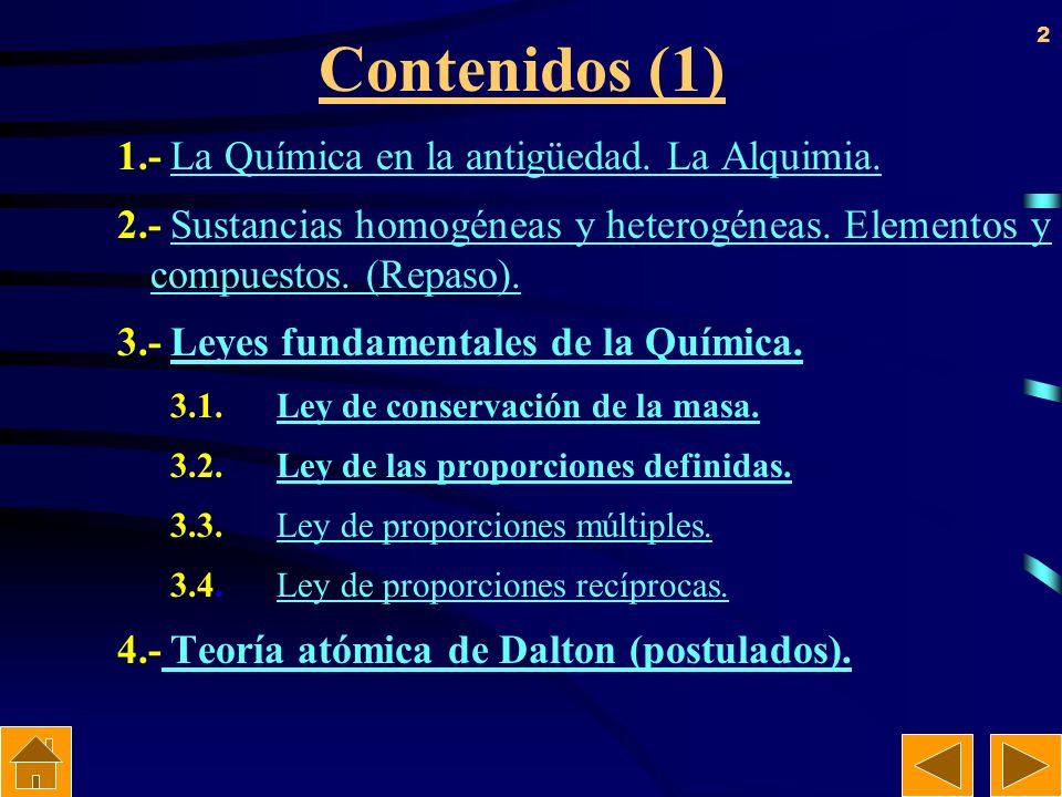 LEYES FUNDAMENTALES DE LA QUÍMICA Unidad 1